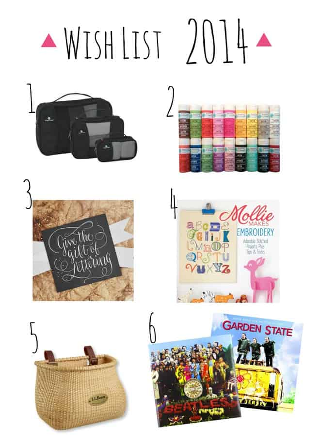 packing list online